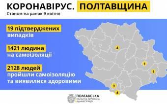 У Миргороді на коронавірус захворіли лікар та медсестра