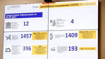 95% закладів освіти Полтавщини працюють у штатному режимі